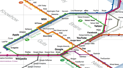 Trend Map 2008