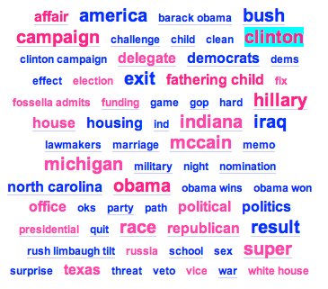 Tag Cloud for Election 08
