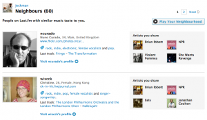 Two of my last.fm neighbours, and our shared artists