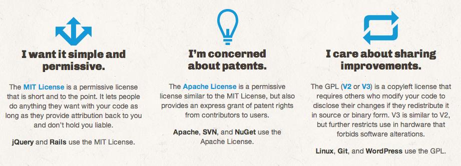 github_license